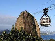 1-Day Sugar Loaf City Tour with Cable Car from Rio