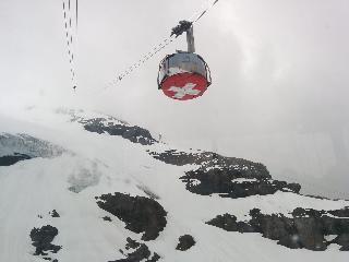 Switzerland, titilis