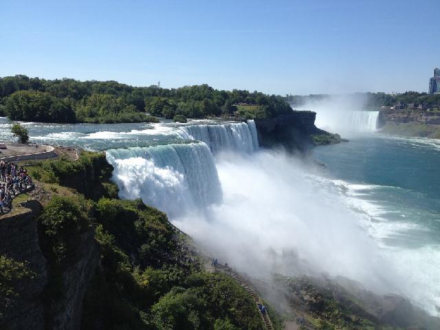 Day View Niagara Falls